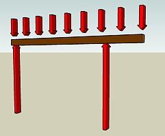 Overhanging Beam Calc