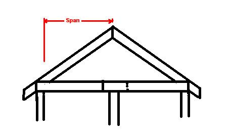 Sloped Rafter