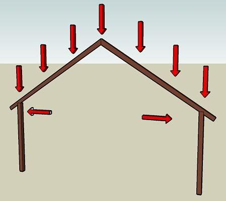 roofframe